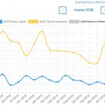AOV: Spendono di più i nuovi clienti o quelli ricorrenti? [Case Study]